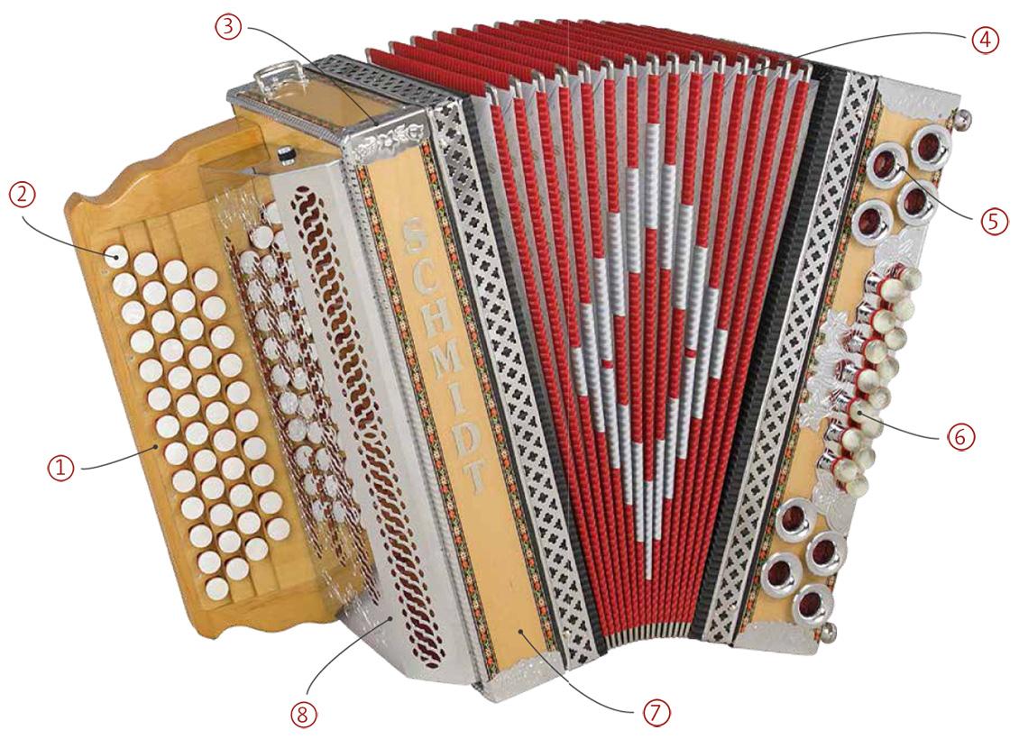 Eine Harmonika nach Ihren Wünschen